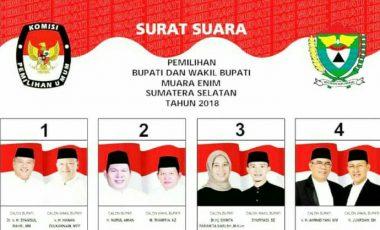 Survey LSI Ahmad Yani-Juarsah Unggul Sementara
